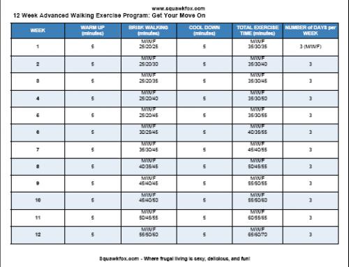 Printable Free Exercise Plan: 12 Week Advanced Walking Program