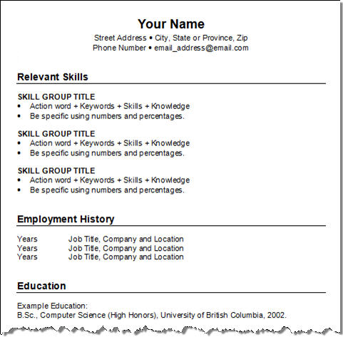 Combination Resume Template  Resume Hot Words