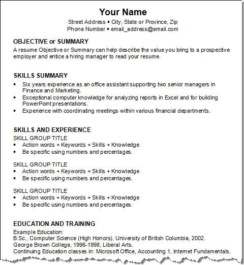 Functional Resume Template  Resume Words For Skills