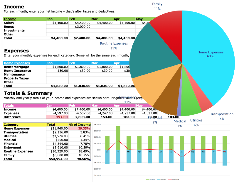 track your money with the free budget spreadsheet 2019 squawkfox