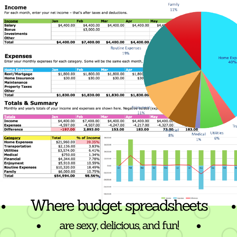 monthly expense budget template