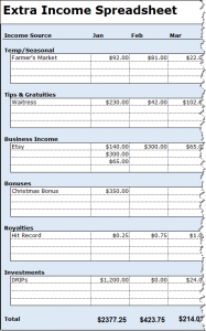 Track your variable income with the Extra Income Spreadsheet