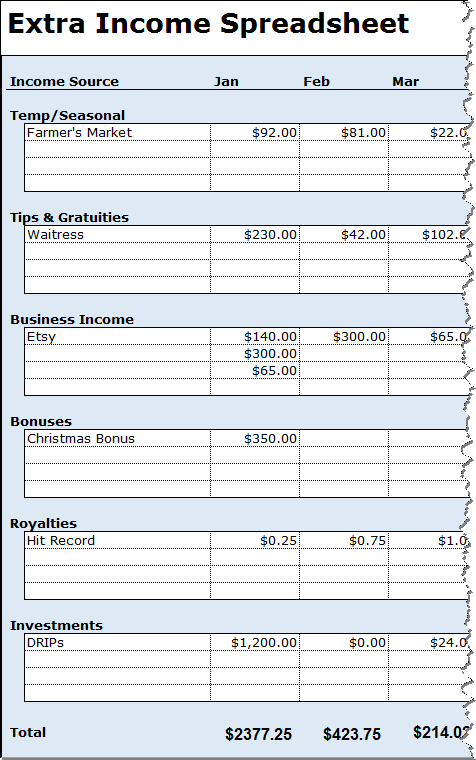 extra income spreadsheet