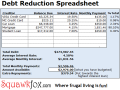 Dig yourself out with the Debt Reduction Spreadsheet