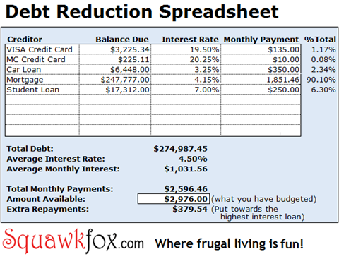 Printables Debt Worksheet dig yourself out with the debt reduction spreadsheet squawkfox spreadsheet