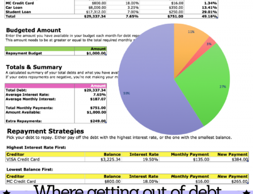 Getting out of debt with the Debt Reduction Spreadsheet 2018