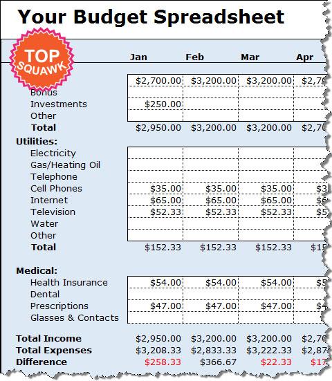 Free Budget Spreadsheet Squawkfox