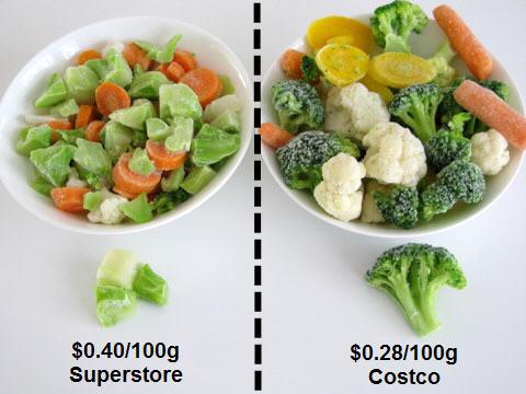 Costco frozen vegetables