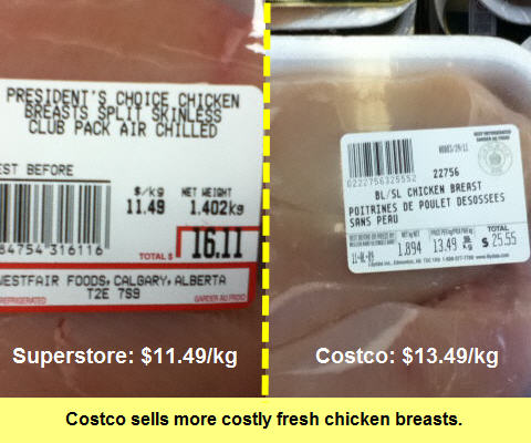 Costco chicken