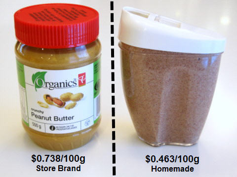 homemade peanut butter a visual guide and cost analysis squawkfox. Black Bedroom Furniture Sets. Home Design Ideas