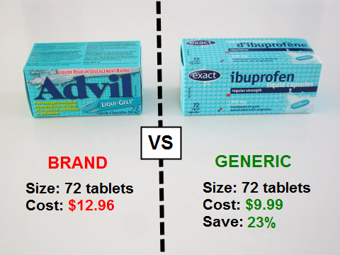 advil generic  drugs