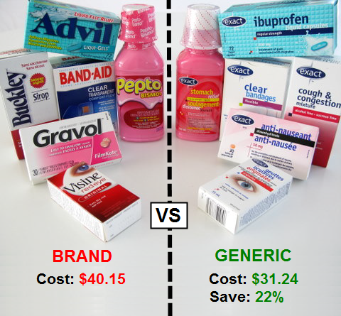 generic drugs savings