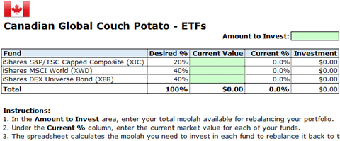 Canadian Global Couch Potato ETF Rebalance