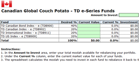 Canadian Global Couch Potato TD eSeries Funds Rebalance