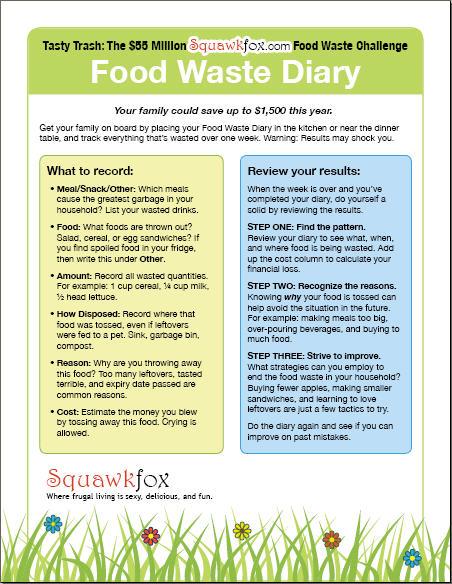 prevent food waste sheet