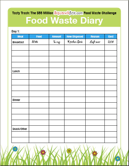 Free Download: 7-Day Food Waste Diary (pdf)