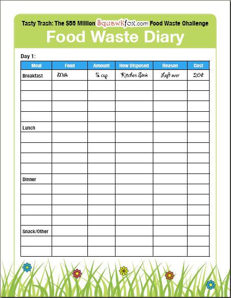 prevent food waste log