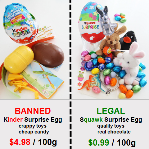 Make a banned Kinder Surprise Egg for 80% less - Squawkfox