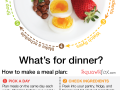 Meal Planning: Save time and money in your kitchen