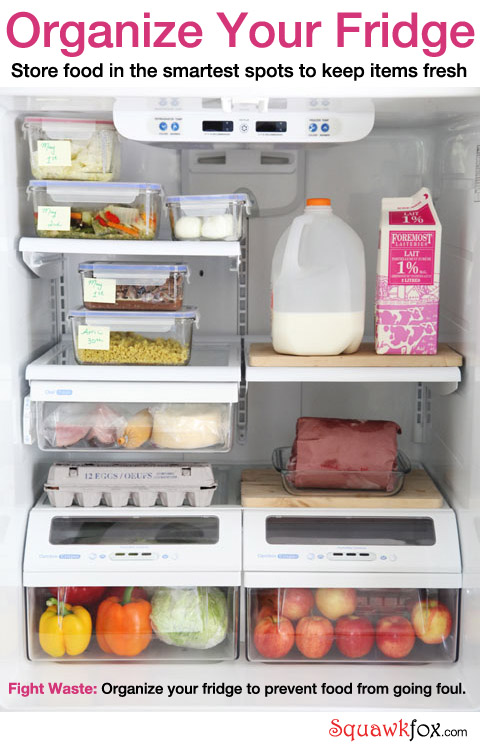 The Best Way To Organize Your Refrigerator Squawkfox