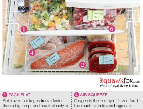 Freezer Inventory: Three simple steps to a freshly frugal freezer