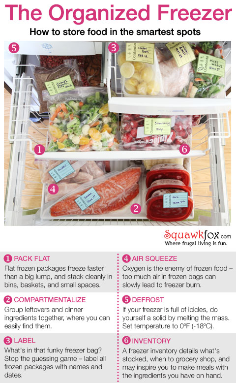 Lovely The Best Way to Organize Your Freezer - Squawkfox QU05