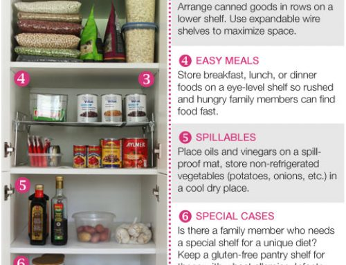 5 Step Ultimate Guide: How to Organize the Perfect Pantry
