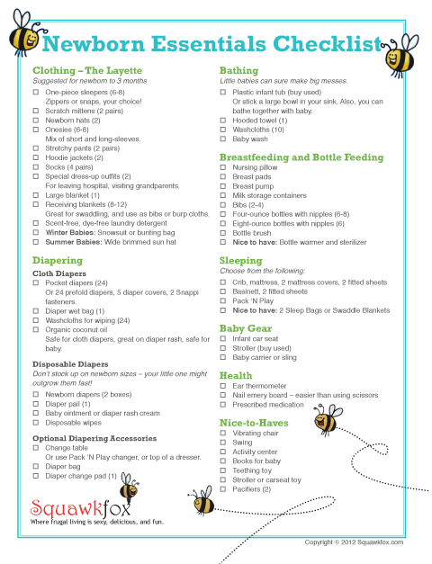 Newborn Essentials Checklist Save Money With Baby Basics Squawkfox
