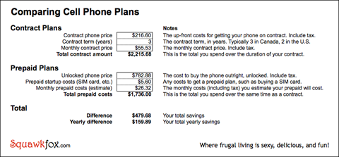 Spreadsheet: Compare cell phone plans to save money - Squawkfox