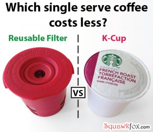 Save 61% by brewing coffee with a K-Cup reusable filter