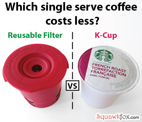 Save 61 By Brewing Coffee With A K Cup Reusable Filter Squawkfox Cups Versus Pods