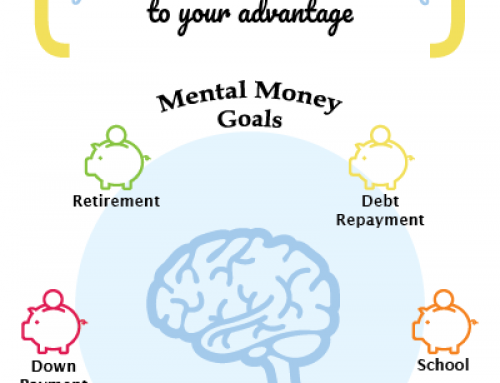 Money Goals: How To Set Financial Goals That Slay
